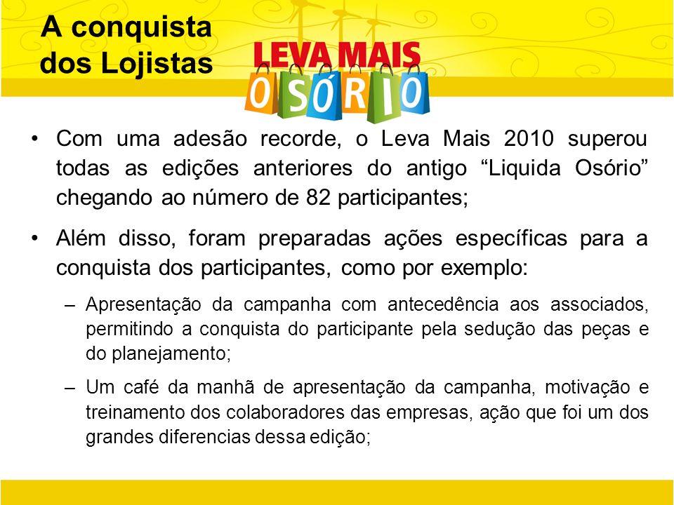 A conquista dos Lojistas Com uma adesão recorde, o Leva Mais 2010 superou todas as edições anteriores do antigo Liquida Osório chegando ao número de 8