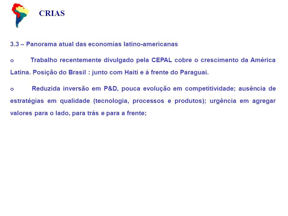 CRIAS 3.3 – Panorama atual das economias latino-americanas o Trabalho recentemente divulgado pela CEPAL cobre o crescimento da América Latina.