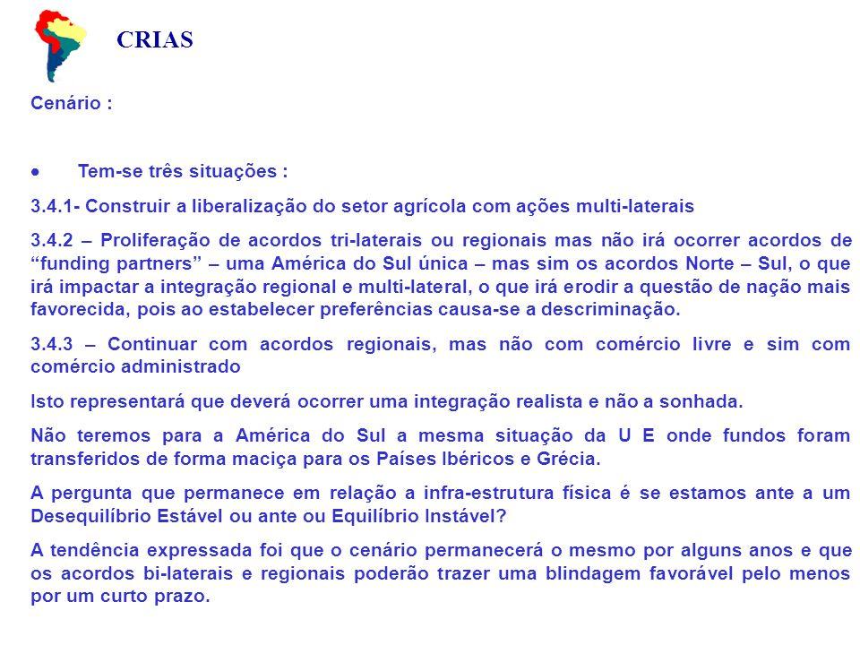 CRIAS Cenário : Tem-se três situações : 3.4.1- Construir a liberalização do setor agrícola com ações multi-laterais 3.4.2 – Proliferação de acordos tr