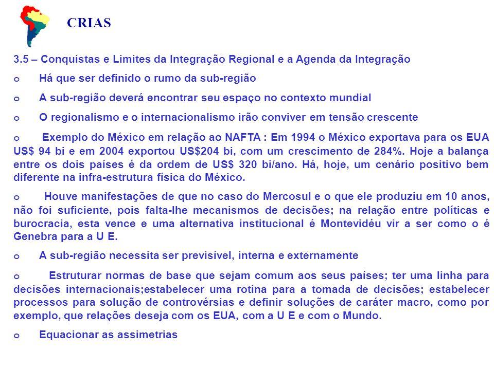 CRIAS 3.5 – Conquistas e Limites da Integração Regional e a Agenda da Integração o Há que ser definido o rumo da sub-região o A sub-região deverá encontrar seu espaço no contexto mundial o O regionalismo e o internacionalismo irão conviver em tensão crescente o Exemplo do México em relação ao NAFTA : Em 1994 o México exportava para os EUA US$ 94 bi e em 2004 exportou US$204 bi, com um crescimento de 284%.