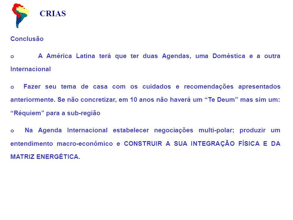 CRIAS Conclusão o A América Latina terá que ter duas Agendas, uma Doméstica e a outra Internacional o Fazer seu tema de casa com os cuidados e recomendações apresentados anteriormente.