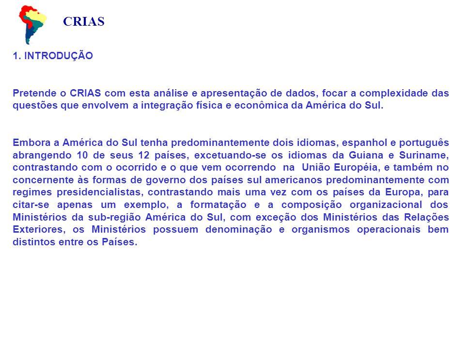 CRIAS 1.