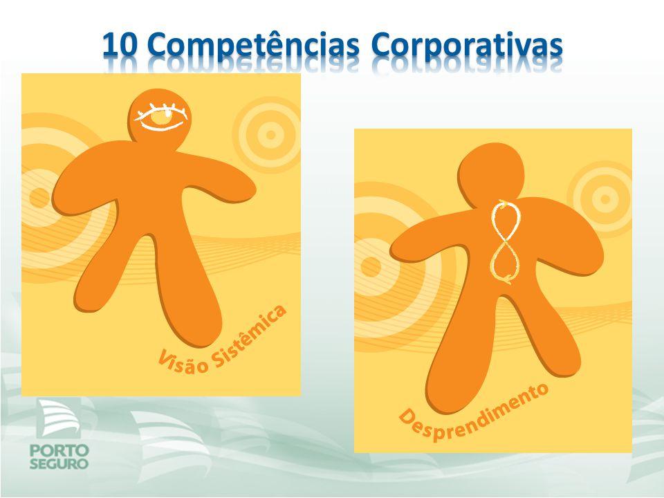 Contato Sonia Rica E-mail: Sonia.Rica@portoseguro.com.br (11) 3366-5199