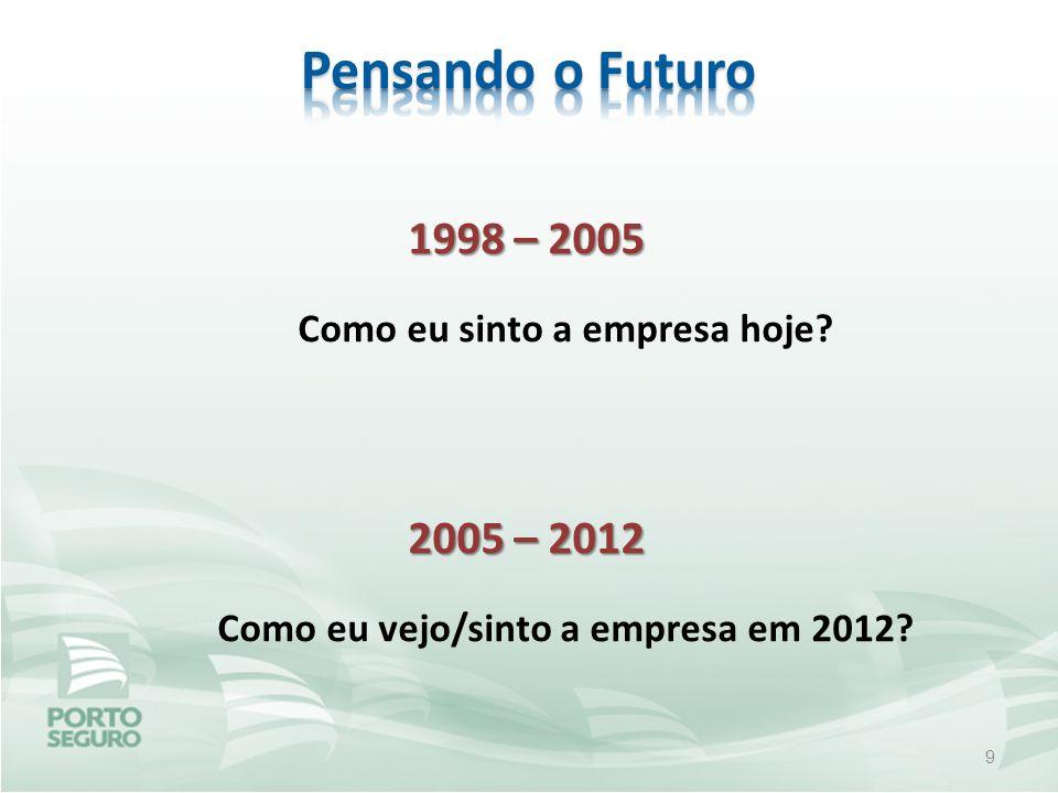 9 1998 – 2005 Como eu sinto a empresa hoje? 2005 – 2012 Como eu vejo/sinto a empresa em 2012?