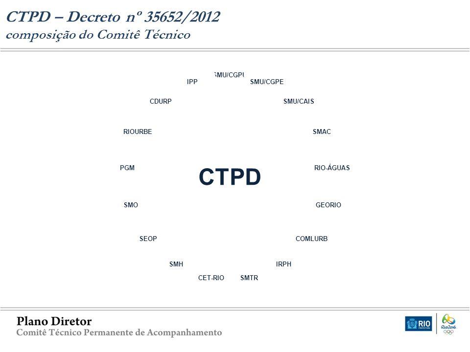 CTPD – Decreto nº 35652/2012 composição do Comitê Técnico CTPD SMU/CGPU SMU/CGPE SMU/CAIS SMAC RIO-ÁGUAS GEORIO COMLURB IRPH SMTRCET-RIO SMH SEOP SMO