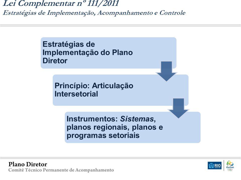 Estratégias de Implementação do Plano Diretor Princípio: Articulação Intersetorial Instrumentos: Sistemas, planos regionais, planos e programas setori