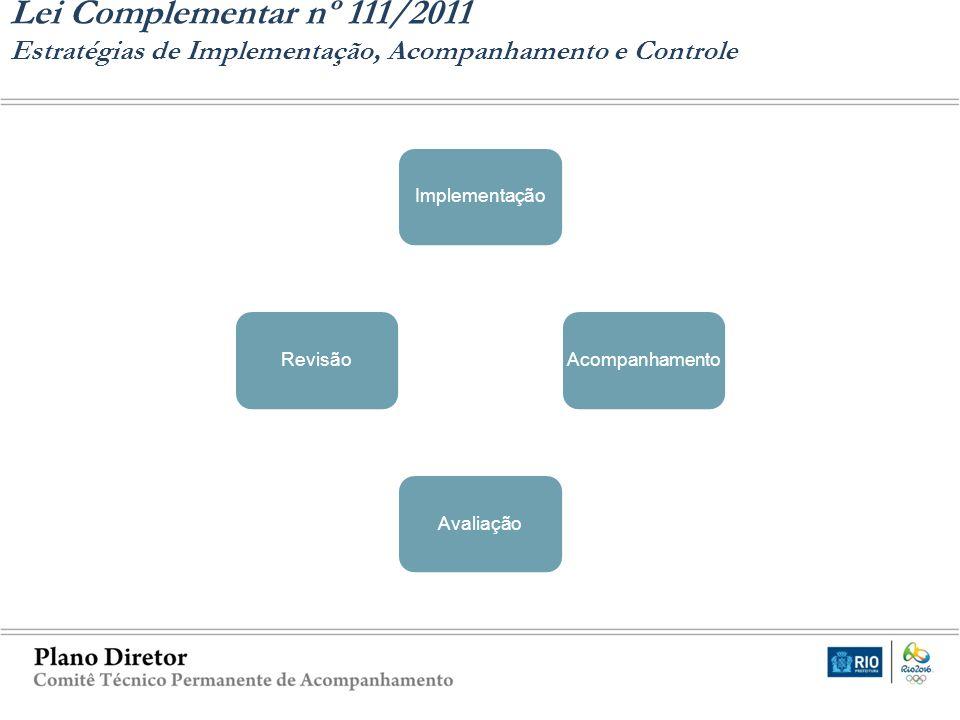 Lei Complementar nº 111/2011 Estratégias de Implementação, Acompanhamento e Controle Implementação Acompanhamento Avaliação Revisão
