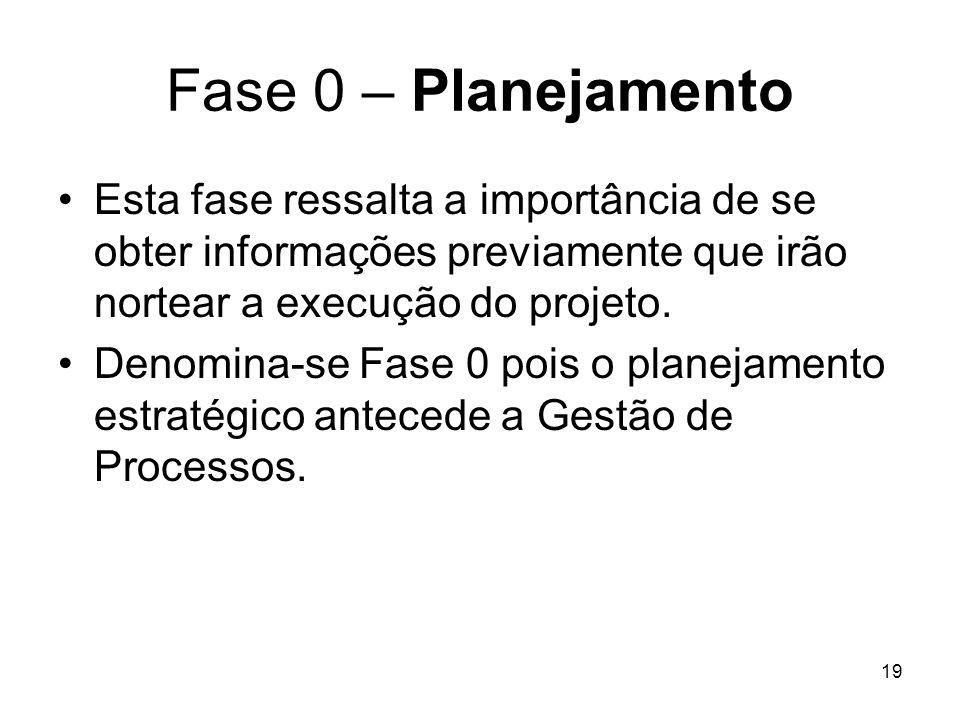 19 Fase 0 – Planejamento Esta fase ressalta a importância de se obter informações previamente que irão nortear a execução do projeto. Denomina-se Fase