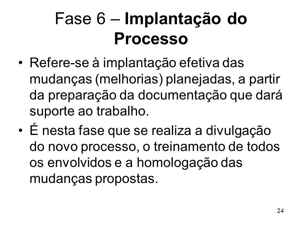 24 Fase 6 – Implantação do Processo Refere-se à implantação efetiva das mudanças (melhorias) planejadas, a partir da preparação da documentação que dará suporte ao trabalho.