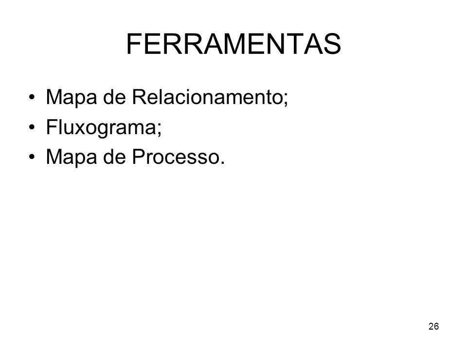 26 FERRAMENTAS Mapa de Relacionamento; Fluxograma; Mapa de Processo.