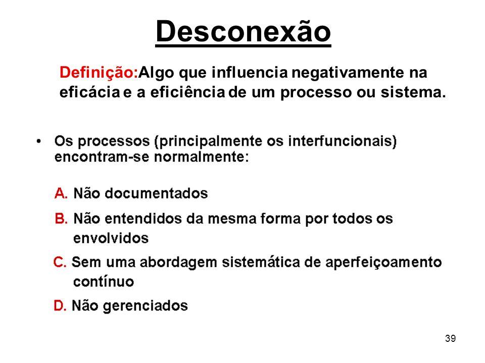 39 Desconexão Definição:Algo que influencia negativamente na eficácia e a eficiência de um processo ou sistema.