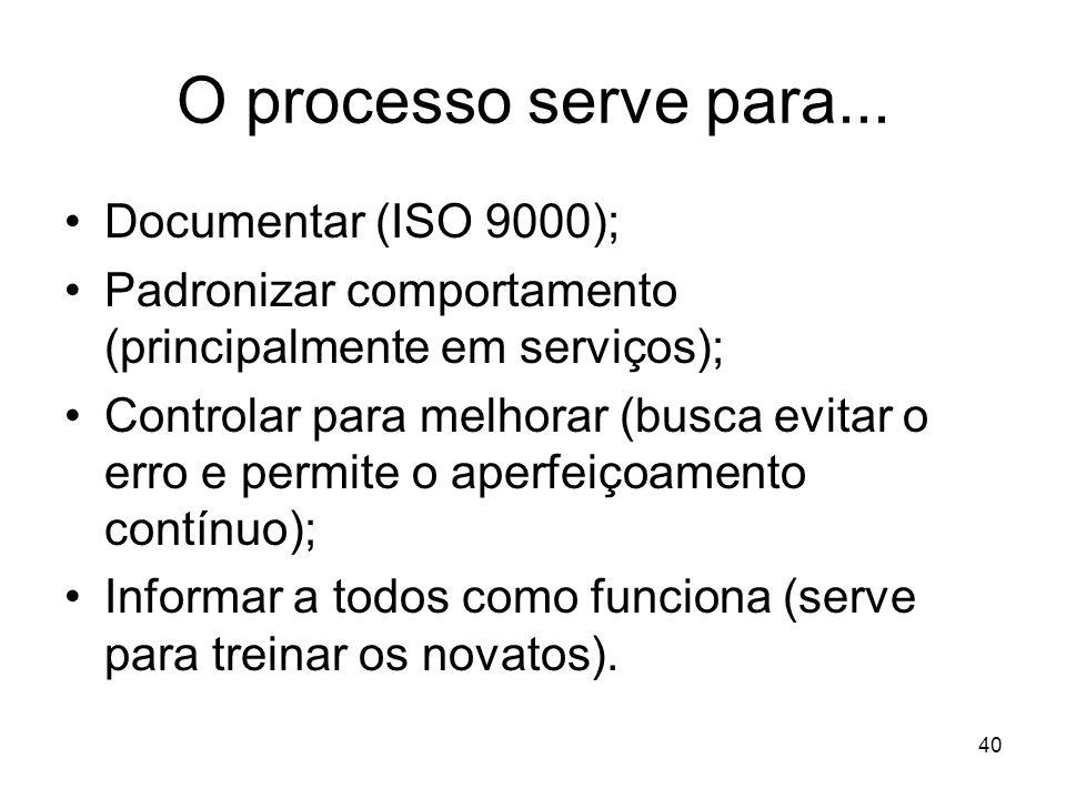 40 Documentar (ISO 9000); Padronizar comportamento (principalmente em serviços); Controlar para melhorar (busca evitar o erro e permite o aperfeiçoamento contínuo); Informar a todos como funciona (serve para treinar os novatos).