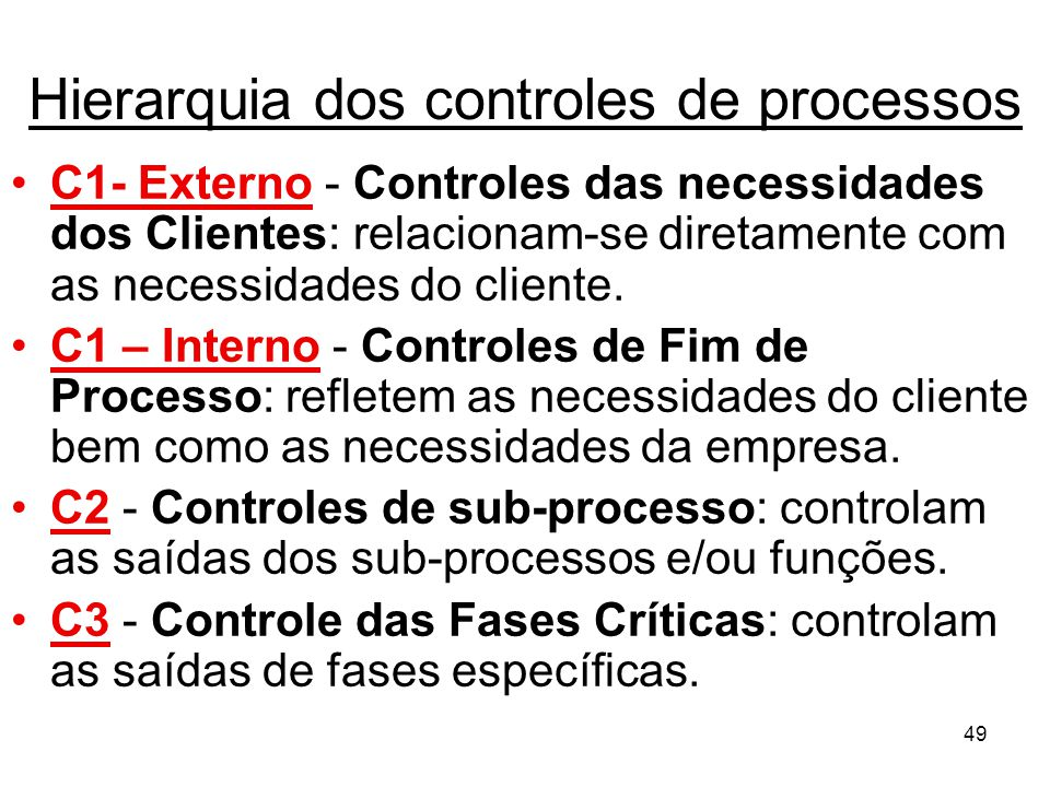 49 Hierarquia dos controles de processos C1- Externo - Controles das necessidades dos Clientes: relacionam-se diretamente com as necessidades do cliente.
