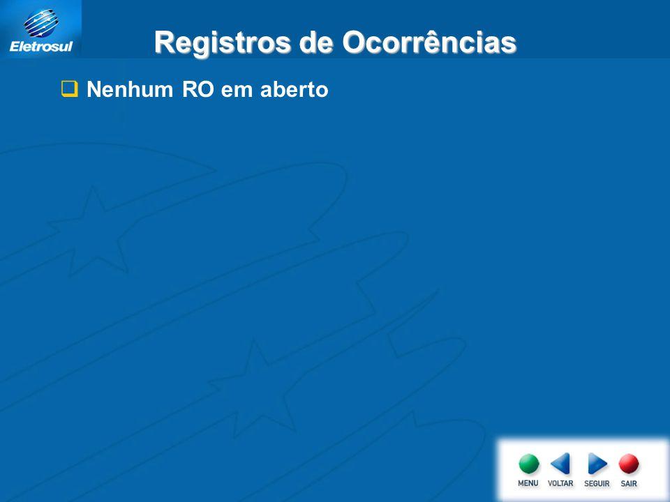 Registros de Ocorrências Nenhum RO em aberto