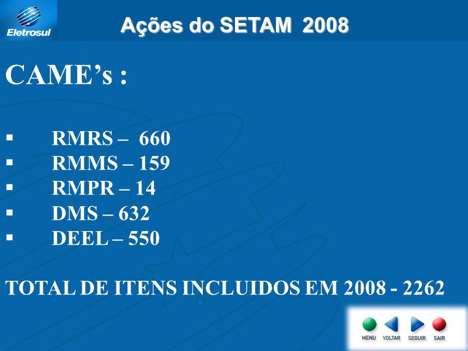Ações do SETAM 2008 CAMEs : RMRS – 660 RMMS – 159 RMPR – 14 DMS – 632 DEEL – 550 TOTAL DE ITENS INCLUIDOS EM 2008 - 2262