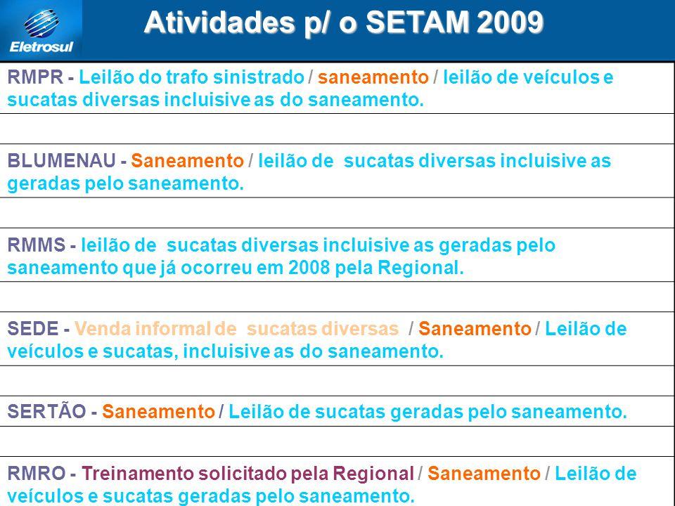 Atividades p/ o SETAM 2009 RMPR - Leilão do trafo sinistrado / saneamento / leilão de veículos e sucatas diversas incluisive as do saneamento.