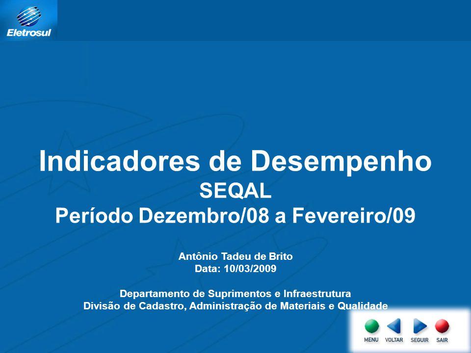 Indicadores de Desempenho SEQAL Período Dezembro/08 a Fevereiro/09 Antônio Tadeu de Brito Data: 10/03/2009 Departamento de Suprimentos e Infraestrutur