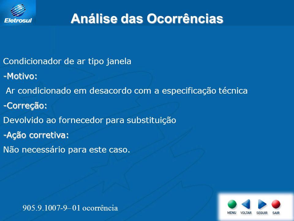 Análise das Ocorrências 905.9.1007-9– 01 ocorrência Condicionador de ar tipo janela-Motivo: Ar condicionado em desacordo com a especificação técnica-C