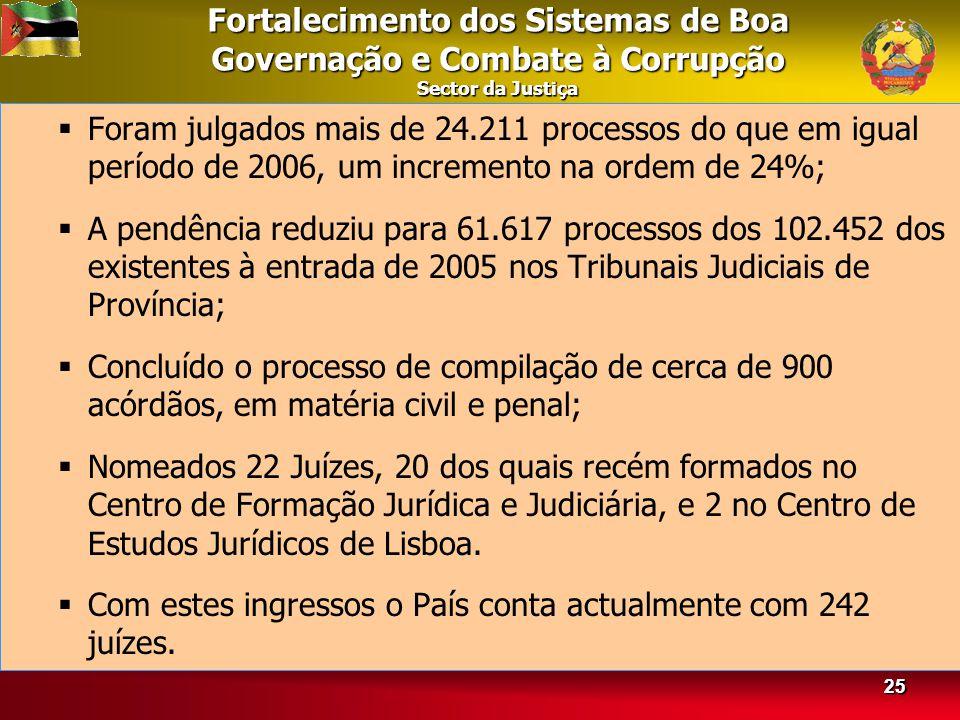2525 Fortalecimento dos Sistemas de Boa Governação e Combate à Corrupção Sector da Justiça Foram julgados mais de 24.211 processos do que em igual período de 2006, um incremento na ordem de 24%; A pendência reduziu para 61.617 processos dos 102.452 dos existentes à entrada de 2005 nos Tribunais Judiciais de Província; Concluído o processo de compilação de cerca de 900 acórdãos, em matéria civil e penal; Nomeados 22 Juízes, 20 dos quais recém formados no Centro de Formação Jurídica e Judiciária, e 2 no Centro de Estudos Jurídicos de Lisboa.