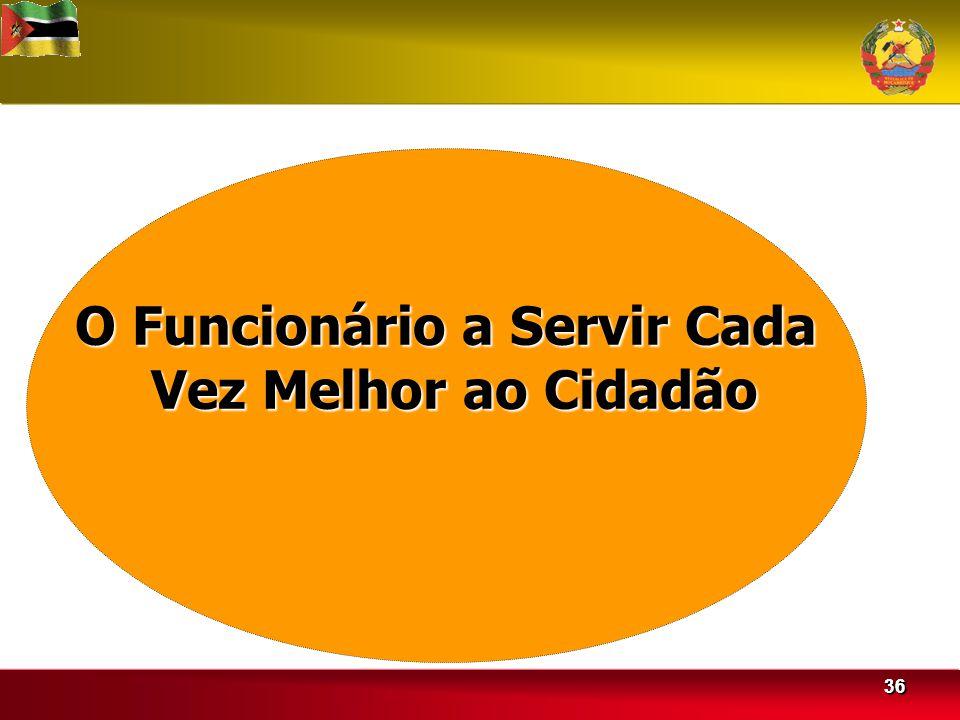 3636 O Funcionário a Servir Cada Vez Melhor ao Cidadão Vez Melhor ao Cidadão