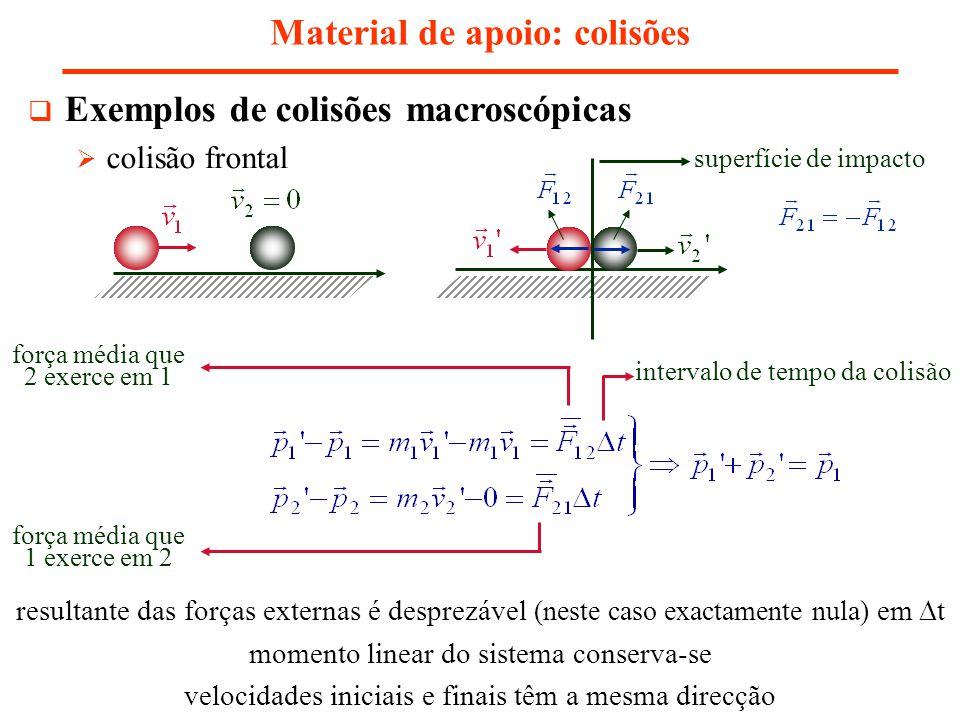 Material de apoio: colisões Exemplos de colisões macroscópicas colisão frontal superfície de impacto resultante das forças externas é desprezável (neste caso exactamente nula) em t momento linear do sistema conserva-se velocidades iniciais e finais têm a mesma direcção força média que 2 exerce em 1 intervalo de tempo da colisão força média que 1 exerce em 2