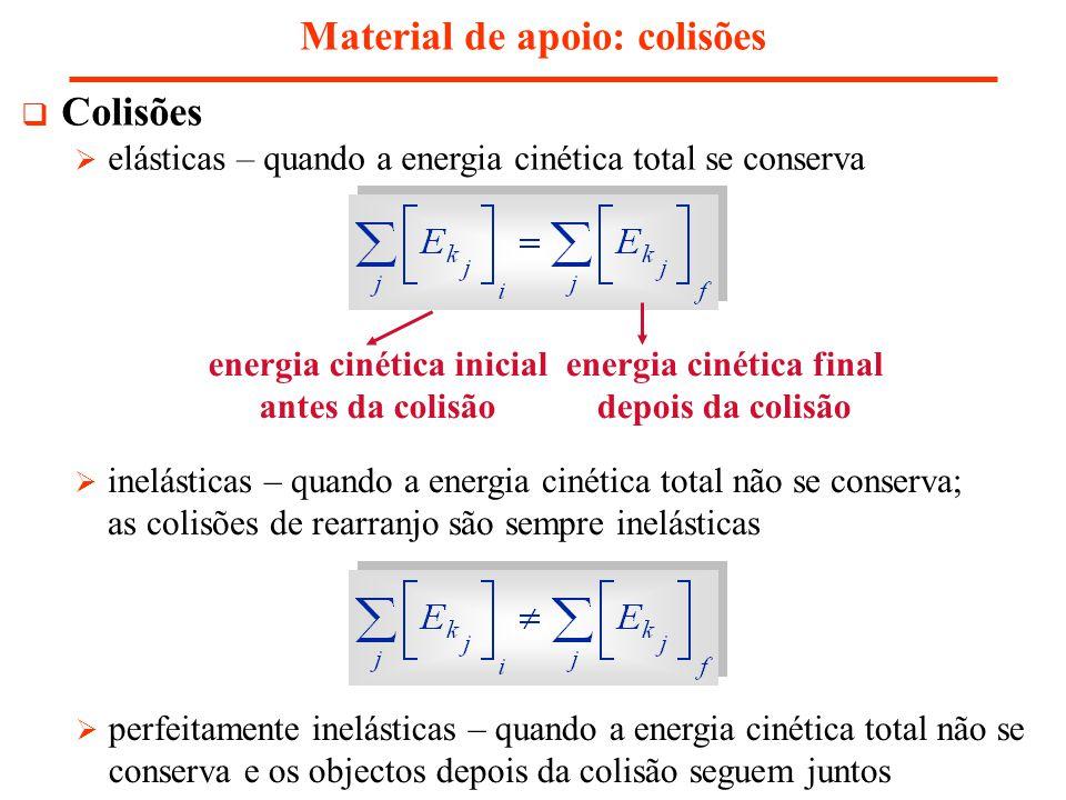 Material de apoio: colisões Colisões elásticas – quando a energia cinética total se conserva energia cinética inicial antes da colisão energia cinética final depois da colisão inelásticas – quando a energia cinética total não se conserva; as colisões de rearranjo são sempre inelásticas perfeitamente inelásticas – quando a energia cinética total não se conserva e os objectos depois da colisão seguem juntos