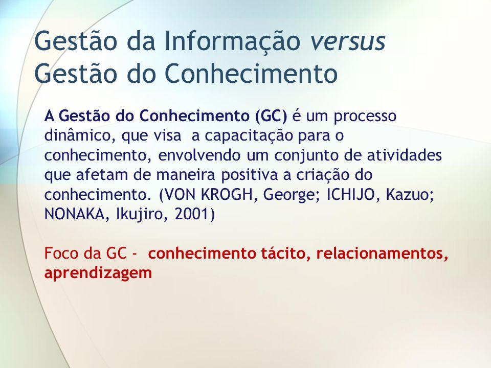 Gestão da Informação versus Gestão do Conhecimento A Gestão do Conhecimento (GC) é um processo dinâmico, que visa a capacitação para o conhecimento, envolvendo um conjunto de atividades que afetam de maneira positiva a criação do conhecimento.