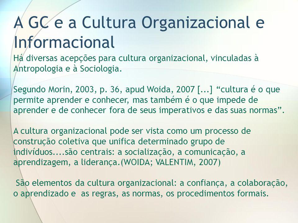 A GC e a Cultura Organizacional e Informacional Há diversas acepções para cultura organizacional, vinculadas à Antropologia e à Sociologia. Segundo Mo