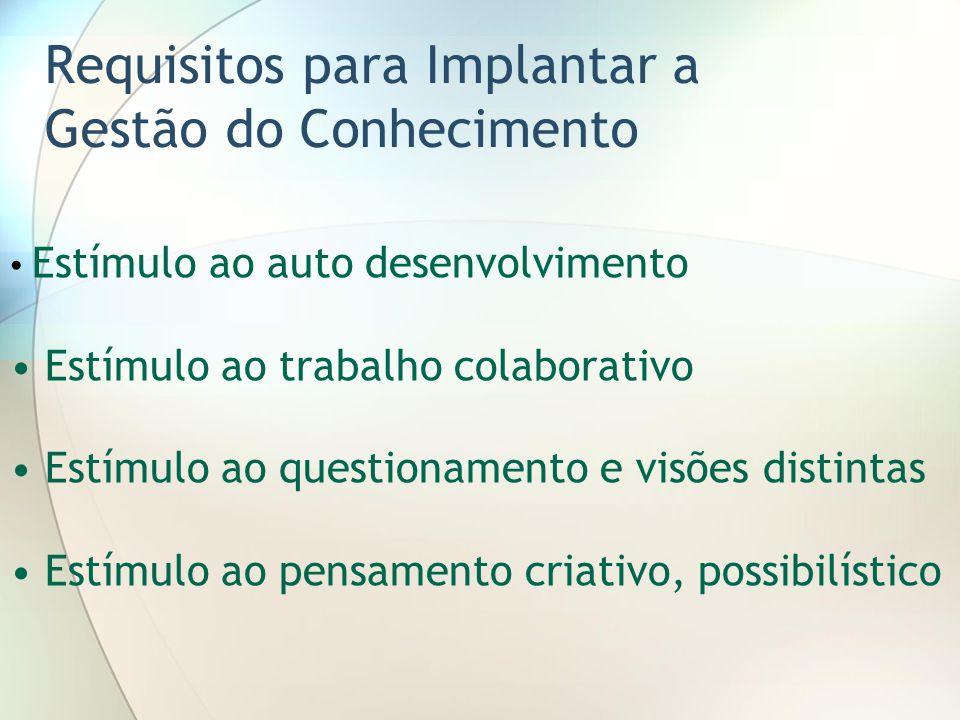 Requisitos para Implantar a Gestão do Conhecimento Estímulo ao auto desenvolvimento Estímulo ao trabalho colaborativo Estímulo ao questionamento e vis
