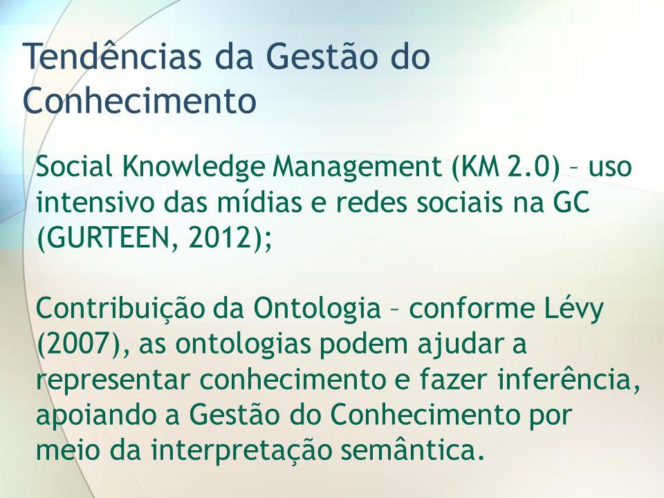 Tendências da Gestão do Conhecimento Social Knowledge Management (KM 2.0) – uso intensivo das mídias e redes sociais na GC (GURTEEN, 2012); Contribuiç