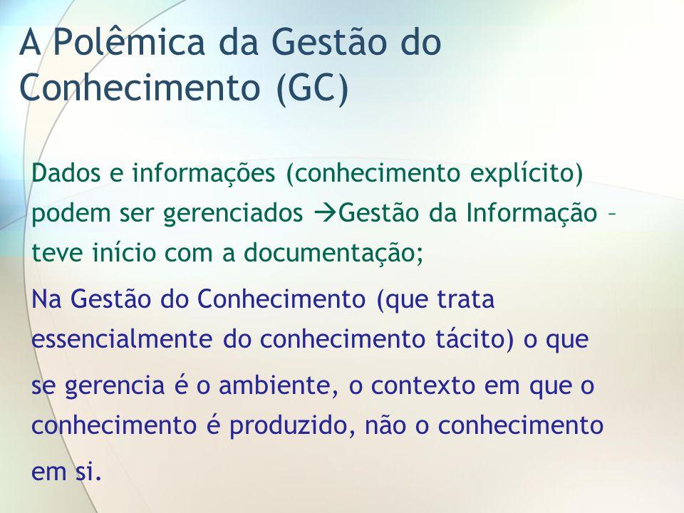 A Polêmica da Gestão do Conhecimento (GC) Dados e informações (conhecimento explícito) podem ser gerenciados Gestão da Informação – teve início com a