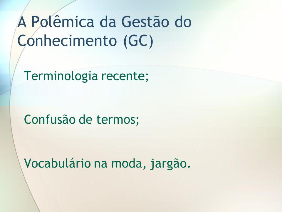 A Polêmica da Gestão do Conhecimento (GC) Terminologia recente; Confusão de termos; Vocabulário na moda, jargão.