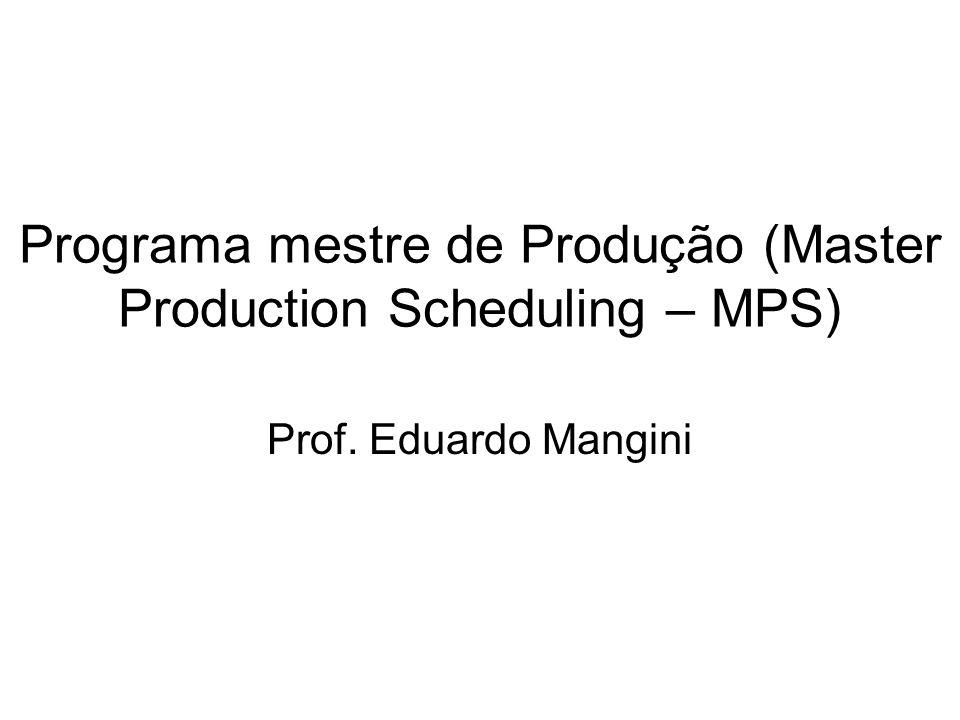 Programa mestre de Produção (Master Production Scheduling – MPS) Prof. Eduardo Mangini