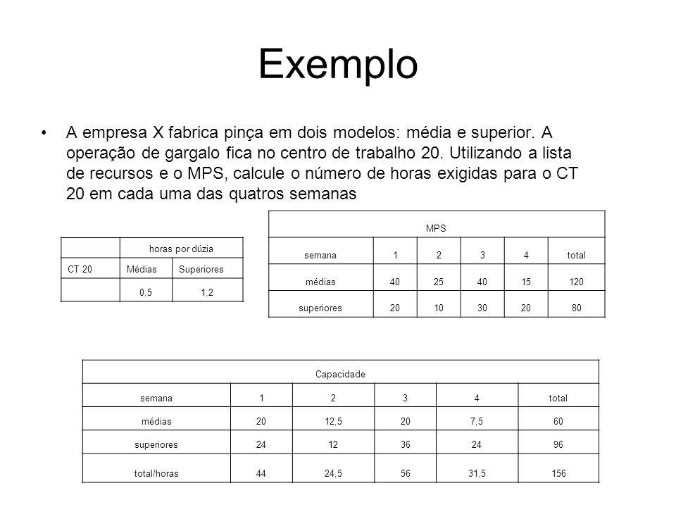 Exemplo A empresa X fabrica pinça em dois modelos: média e superior. A operação de gargalo fica no centro de trabalho 20. Utilizando a lista de recurs