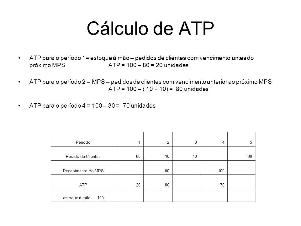 Cálculo de ATP ATP para o período 1= estoque à mão – pedidos de clientes com vencimento antes do próximo MPS ATP = 100 – 80 = 20 unidades ATP para o p