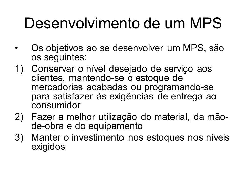 Desenvolvimento de um MPS Os objetivos ao se desenvolver um MPS, são os seguintes: 1)Conservar o nível desejado de serviço aos clientes, mantendo-se o