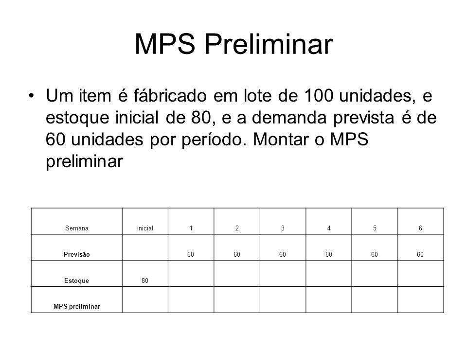 MPS Preliminar Um item é fábricado em lote de 100 unidades, e estoque inicial de 80, e a demanda prevista é de 60 unidades por período. Montar o MPS p