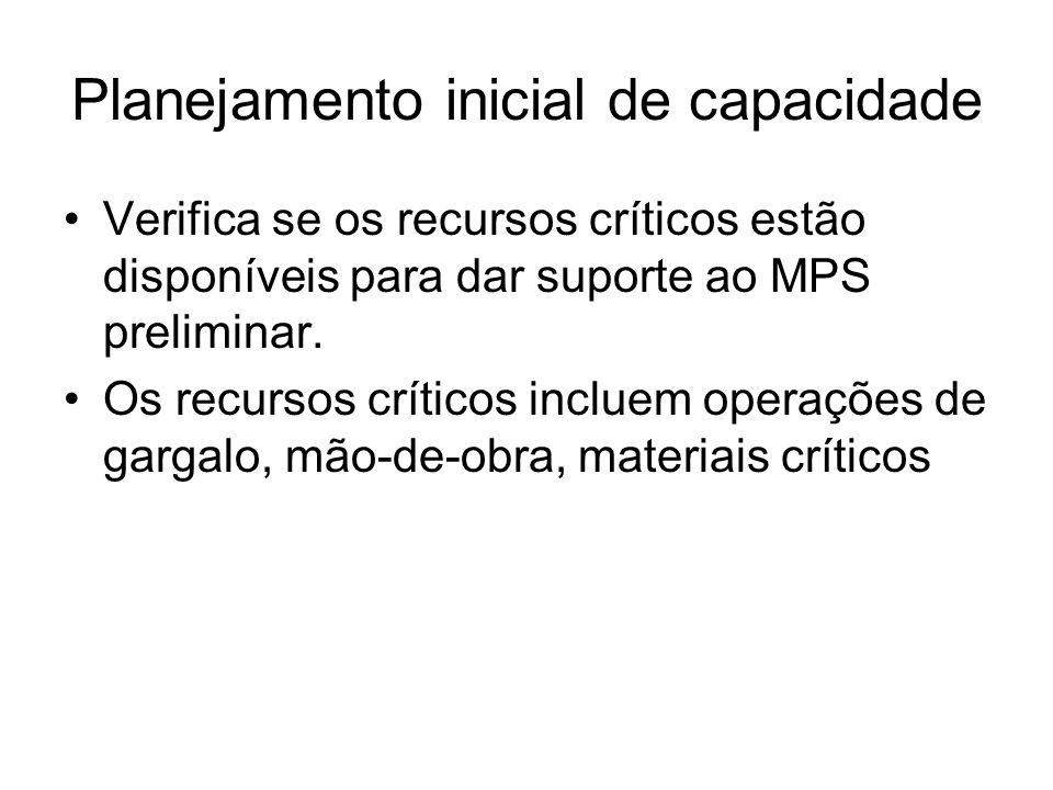 Planejamento inicial de capacidade Verifica se os recursos críticos estão disponíveis para dar suporte ao MPS preliminar. Os recursos críticos incluem