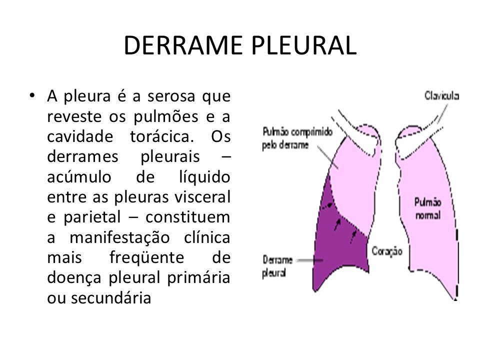 DERRAME PLEURAL A pleura é a serosa que reveste os pulmões e a cavidade torácica. Os derrames pleurais – acúmulo de líquido entre as pleuras visceral