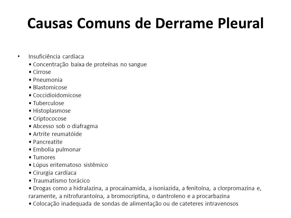 Causas Comuns de Derrame Pleural Insuficiência cardíaca Concentração baixa de proteínas no sangue Cirrose Pneumonia Blastomicose Coccidioidomicose Tub
