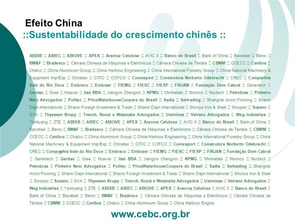 Efeito China ABDIB ABIEC ABIOVE APEX Aracruz Celulose AVIC II Banco do Brasil Bank of China Baosteel Benxi BM&F Bradesco Câmara Chinesa de Máquinas e