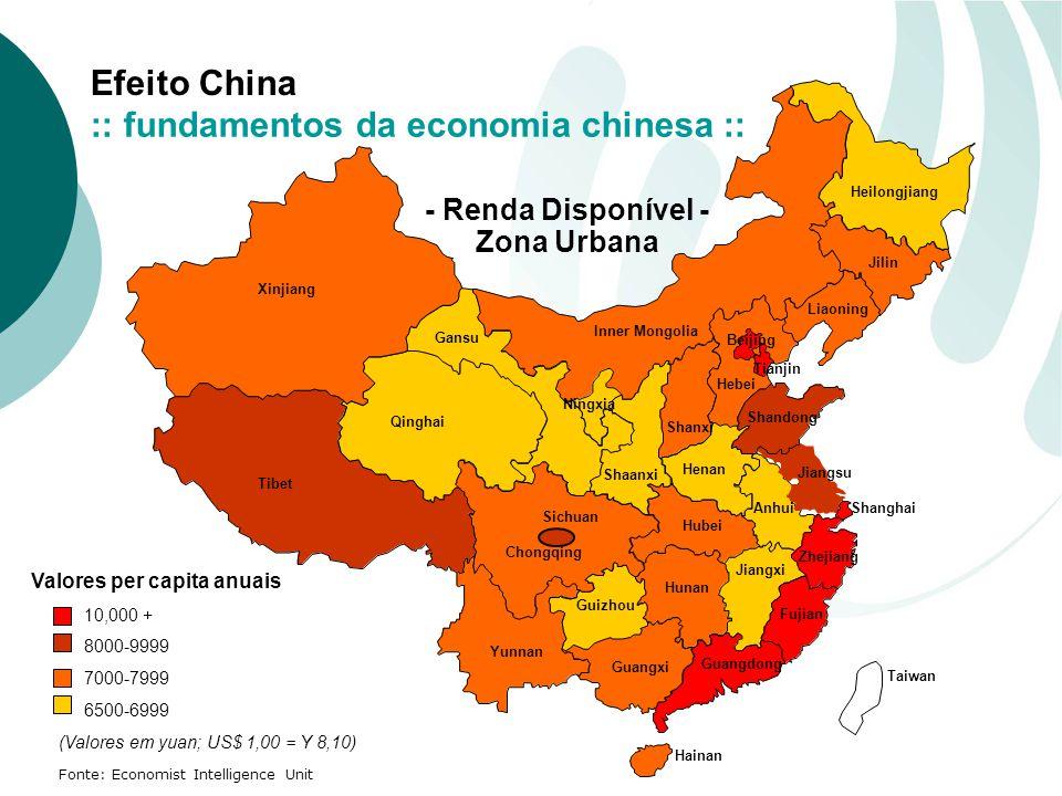 Efeito China Xinjiang Tibet Hainan Yunnan Qinghai Sichuan Inner Mongolia Heilongjiang Jilin Liaoning Beijing Hebei Shandong Shanxi Ningxia Shaanxi Hen