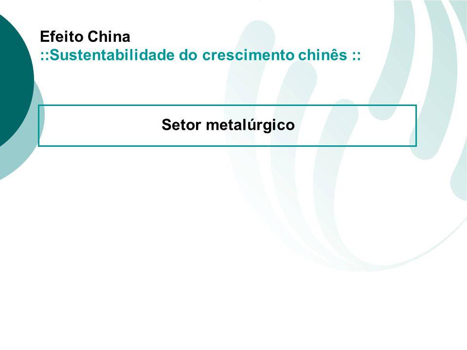 Efeito China Setor metalúrgico ::Sustentabilidade do crescimento chinês ::