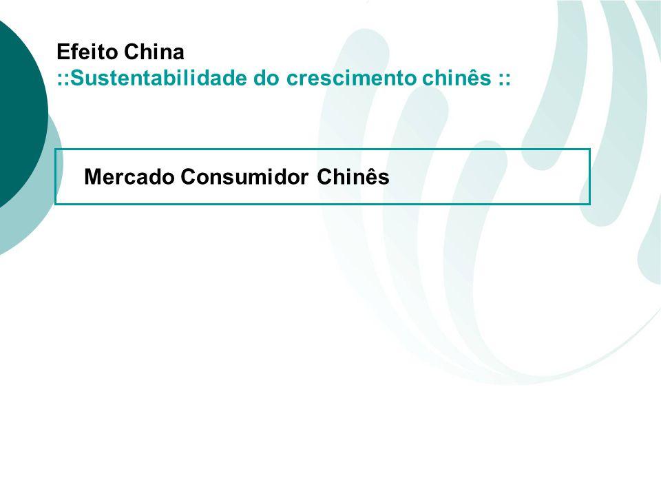 Efeito China Mercado Consumidor Chinês ::Sustentabilidade do crescimento chinês ::