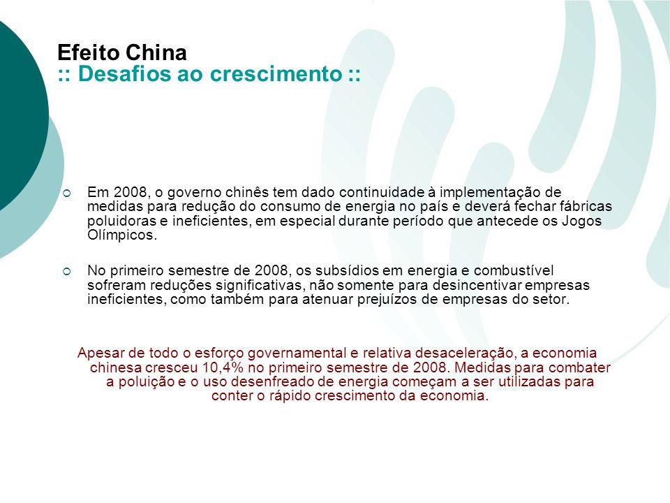 Efeito China Em 2008, o governo chinês tem dado continuidade à implementação de medidas para redução do consumo de energia no país e deverá fechar fábricas poluidoras e ineficientes, em especial durante período que antecede os Jogos Olímpicos.