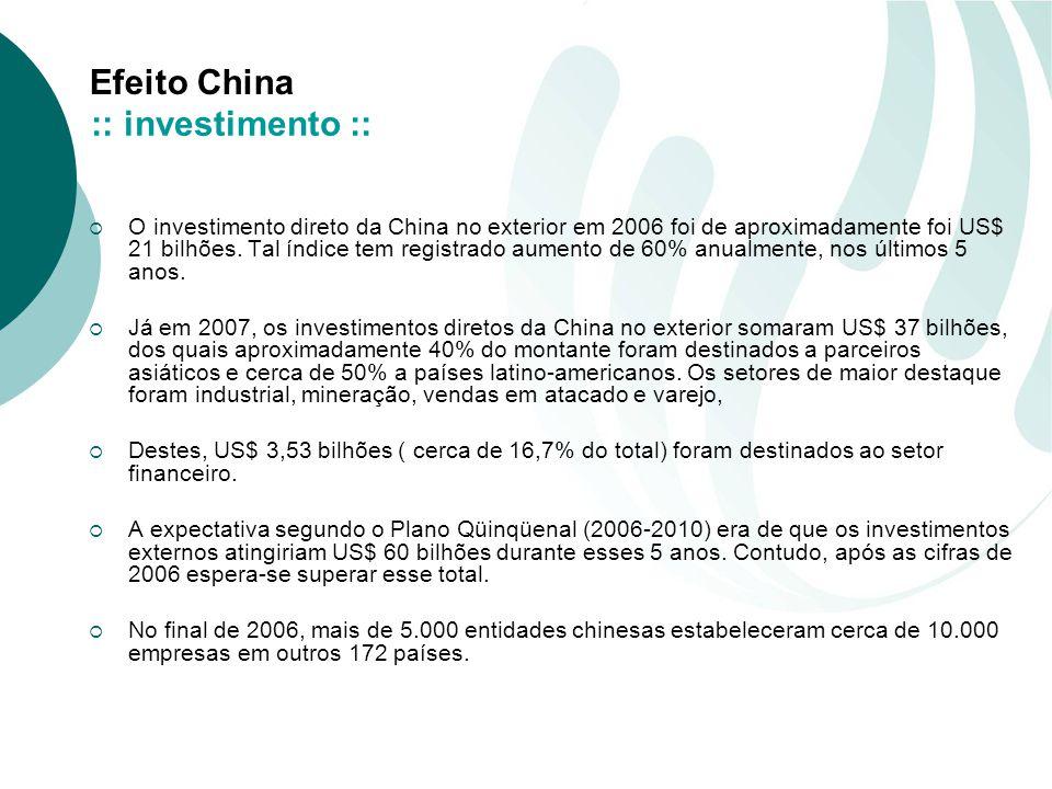 Efeito China O investimento direto da China no exterior em 2006 foi de aproximadamente foi US$ 21 bilhões. Tal índice tem registrado aumento de 60% an
