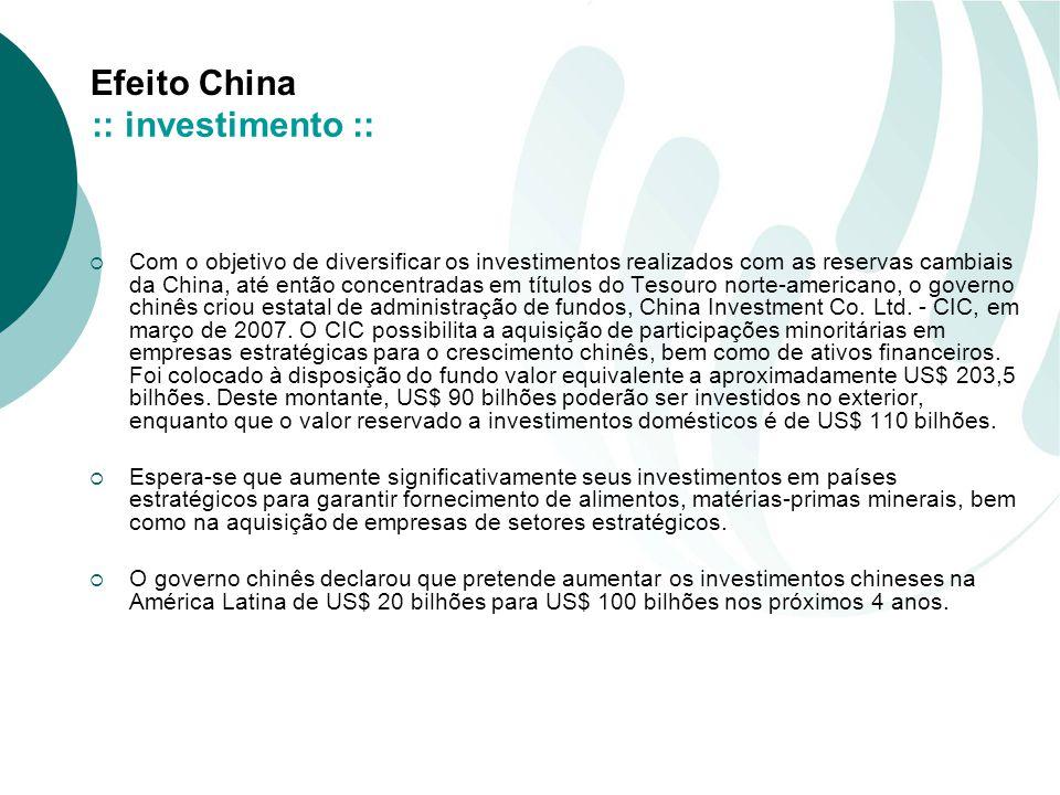 Efeito China Com o objetivo de diversificar os investimentos realizados com as reservas cambiais da China, até então concentradas em títulos do Tesouro norte-americano, o governo chinês criou estatal de administração de fundos, China Investment Co.