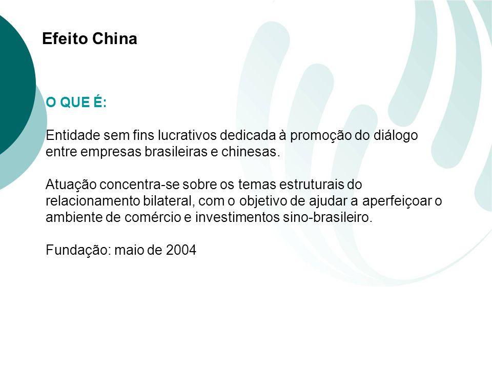 Efeito China O QUE É: Entidade sem fins lucrativos dedicada à promoção do diálogo entre empresas brasileiras e chinesas. Atuação concentra-se sobre os