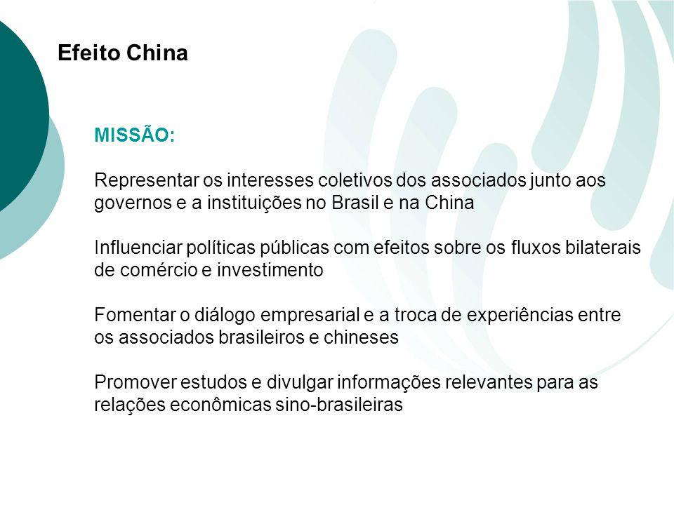 Efeito China MISSÃO: Representar os interesses coletivos dos associados junto aos governos e a instituições no Brasil e na China Influenciar políticas