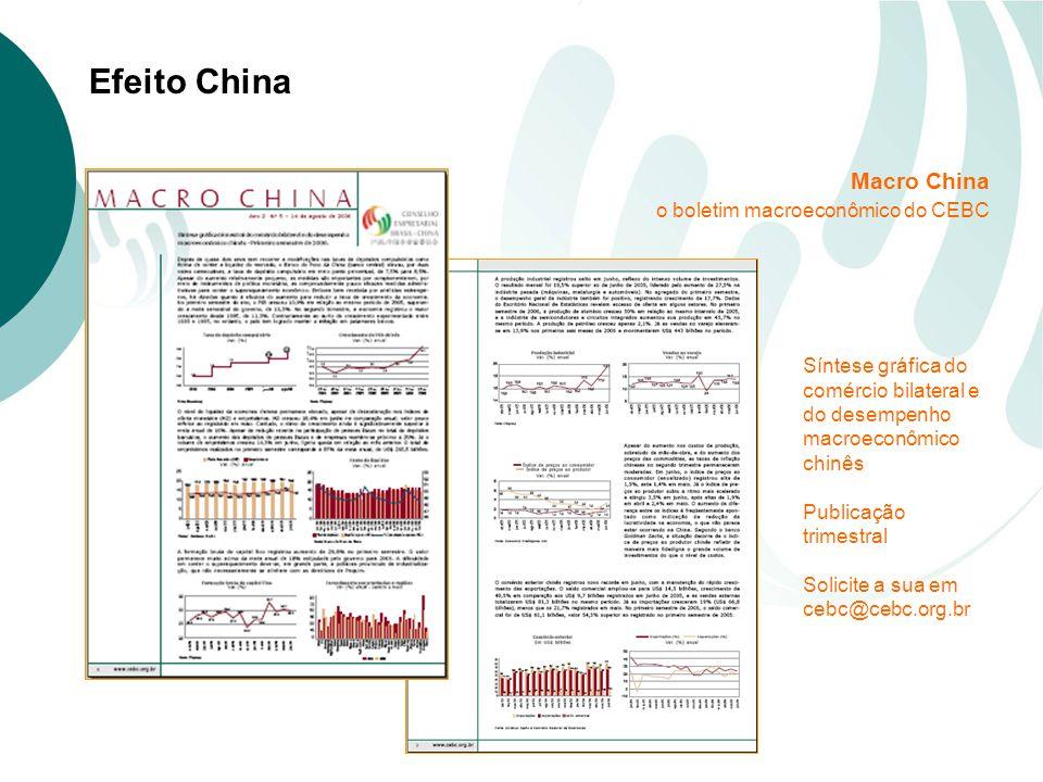 Efeito China Síntese gráfica do comércio bilateral e do desempenho macroeconômico chinês Publicação trimestral Solicite a sua em cebc@cebc.org.br Macro China o boletim macroeconômico do CEBC